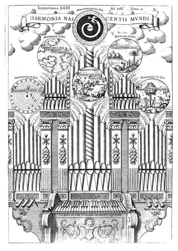 Athanasius Kirchner, Musurgia Universalis,1650- wikimedia commons, domaine public